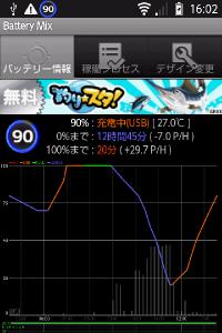 グラフの拡大・縮小