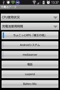 CPU使用状況
