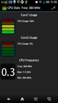 CPU負荷の表示
