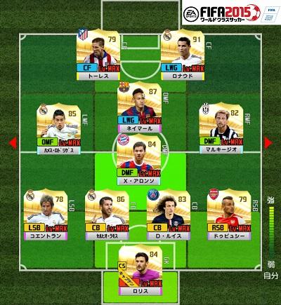 EA SPORTSTM FIFA ワールドクラスサッカー 2015  03