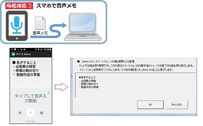 SmartPhoneほいほい 03