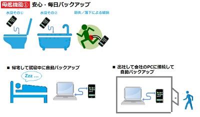 SmartPhoneほいほい Ver2 02