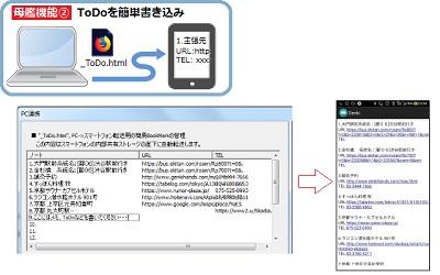 SmartPhoneほいほい Ver2 04